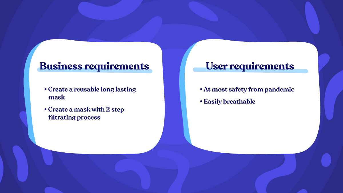 Business and user requirements of a product