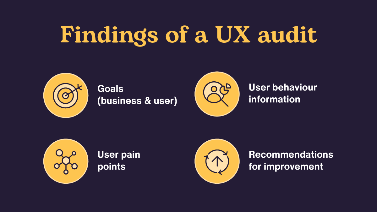 Findings of a UX audit
